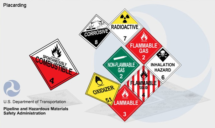 various chemical labels